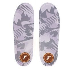 Footprint Insole Technology Gamechangers Custom Orthotics Low Profile Fp Insoles
